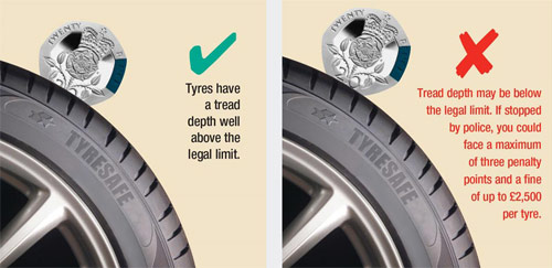 Tyre tread check with a 20p coin